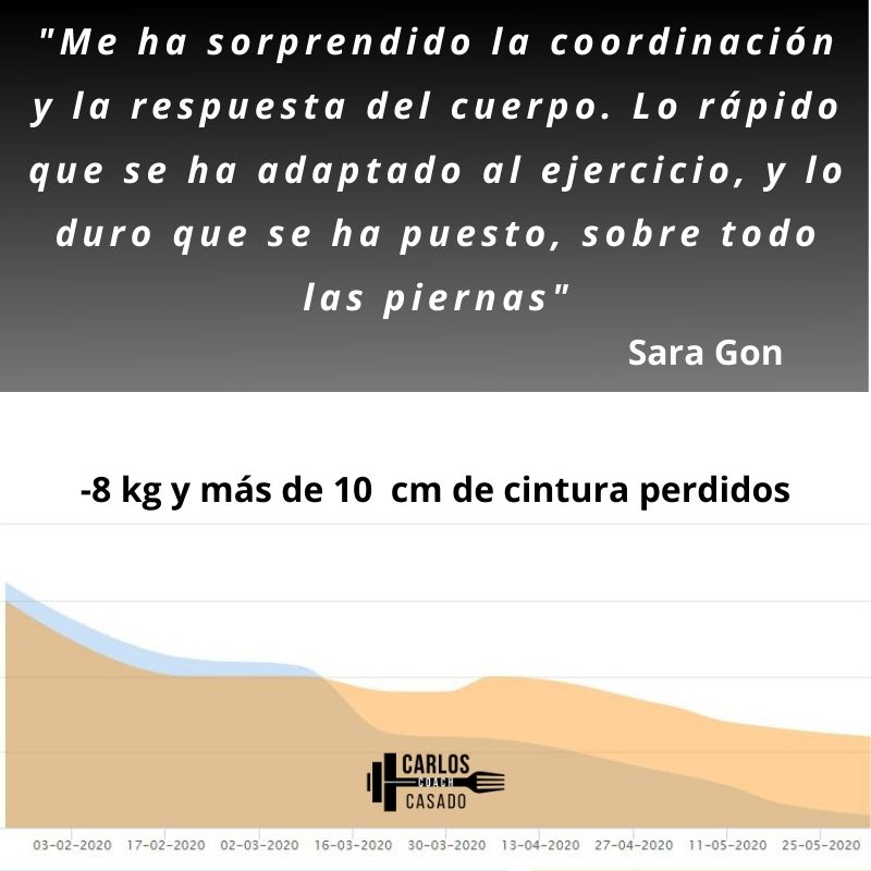 Sara Gon testimonio web