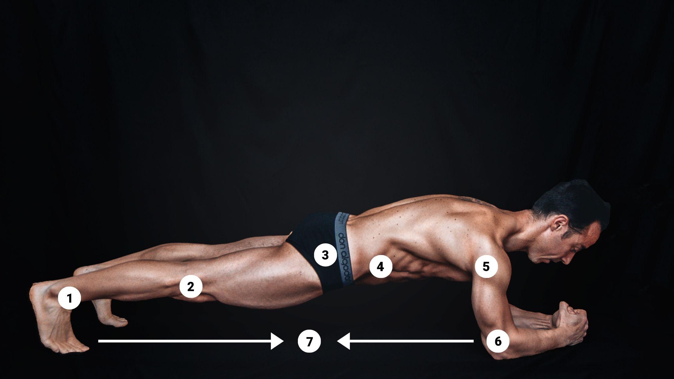 la plancha abdominal perfecta