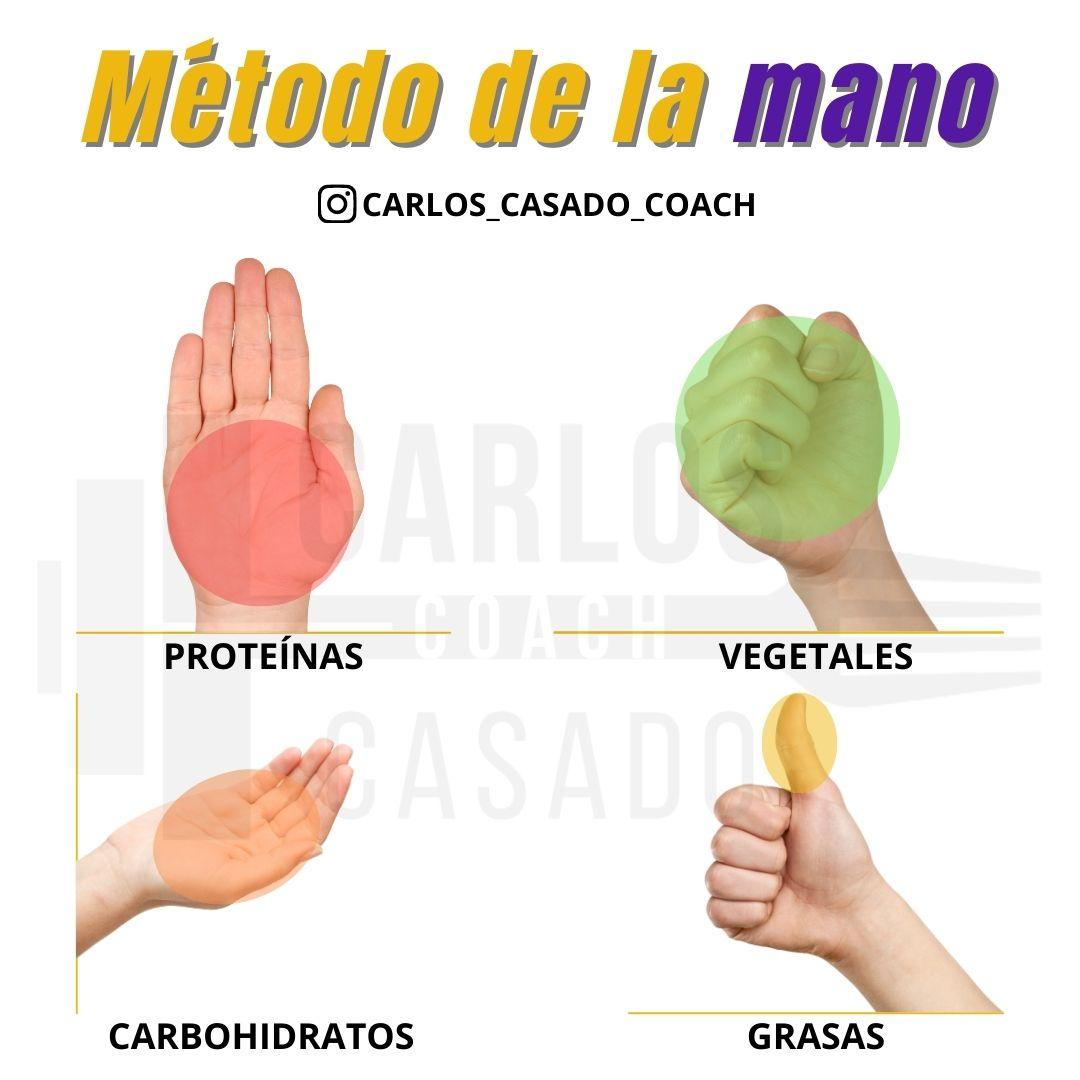ajustar calorías sin estar a dieta método de la mano